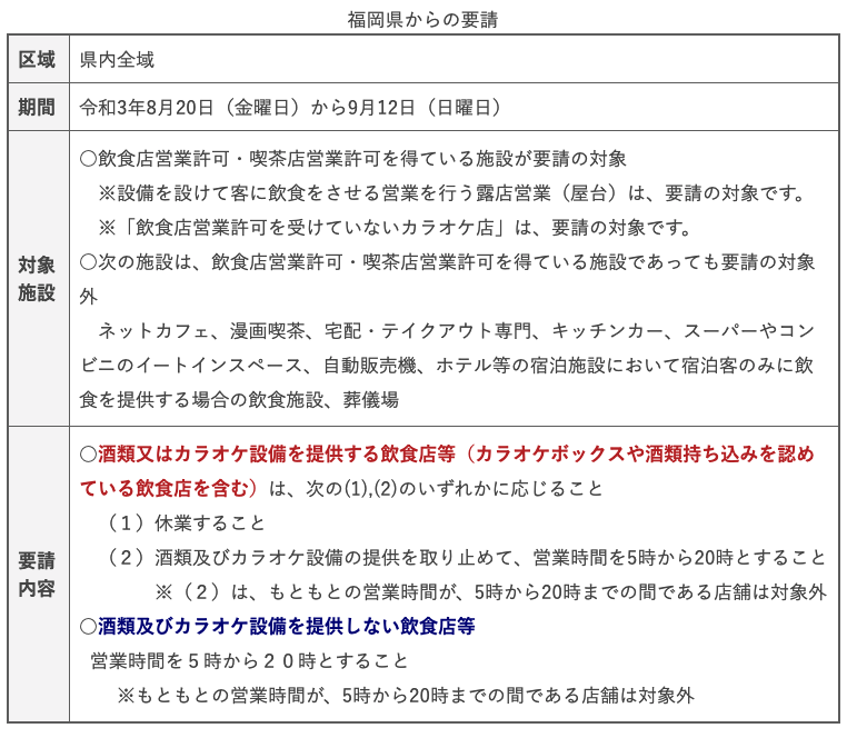 福岡県からの要請